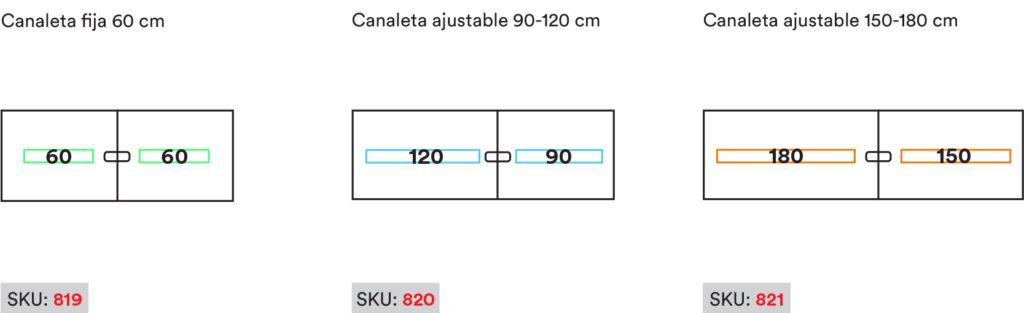 Ejemplo de uso de canaletas para escritorios Desko